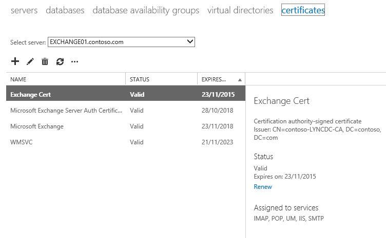 Lync Server 2013 Integration With Exchange Um 2013 The Uc Techie