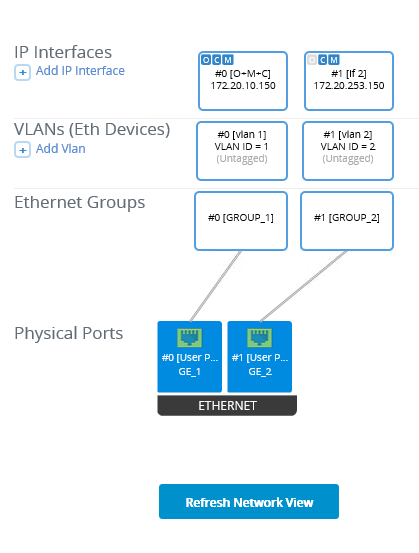 Direct Routing Configuration With Microsoft Teams and